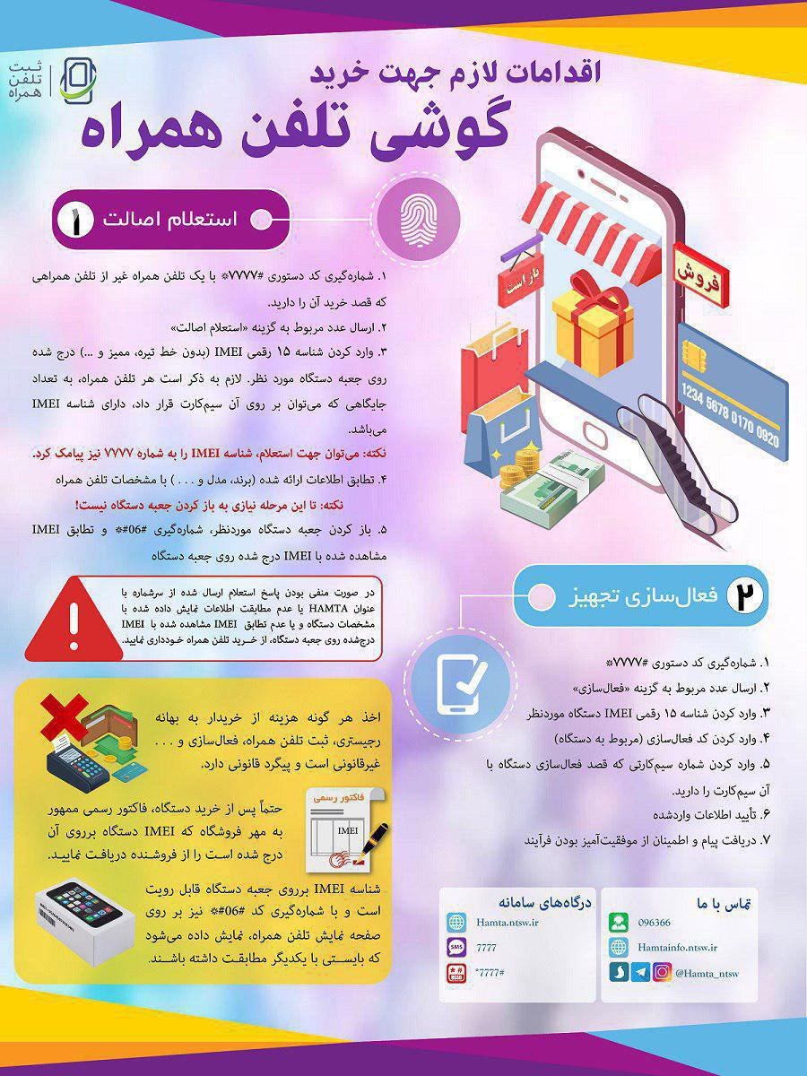 اینفوگرافی اقدامات لازم برای طرح رجیستری موبایل