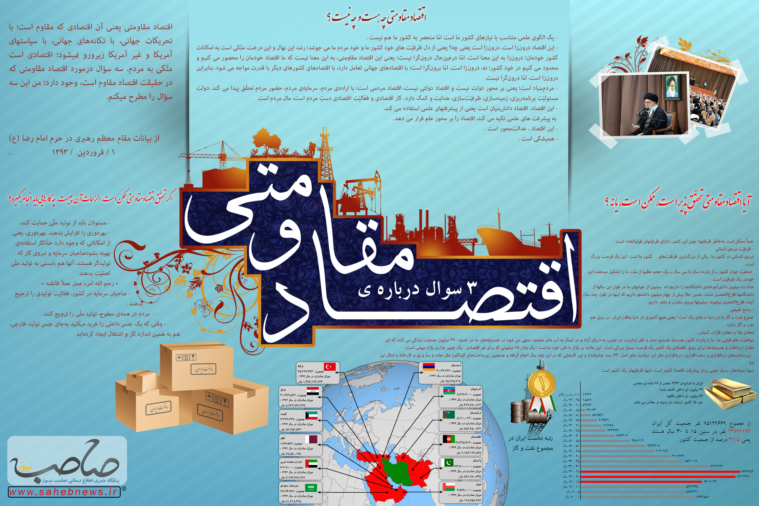 http://kowsarblog.ir/media/blogs/shamimevelayat/Economic-Strength.jpg